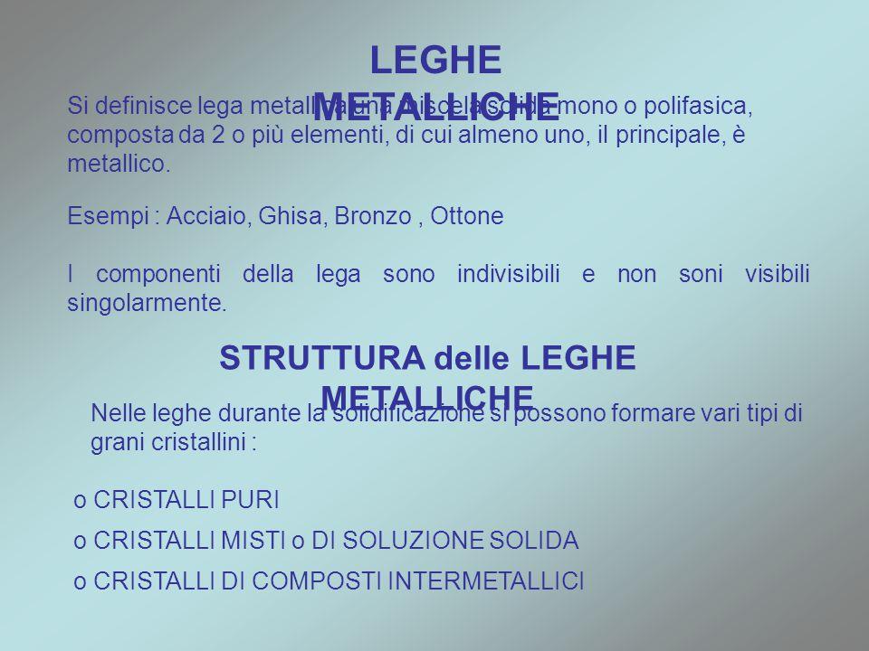Si definisce lega metallica una miscela solida mono o polifasica, composta da 2 o più elementi, di cui almeno uno, il principale, è metallico. Esempi