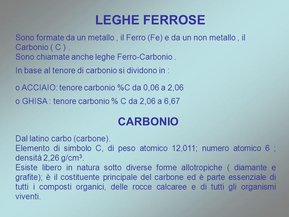 Sono formate da un metallo, il Ferro (Fe) e da un non metallo, il Carbonio ( C ). Sono chiamate anche leghe Ferro-Carbonio. In base al tenore di carbo