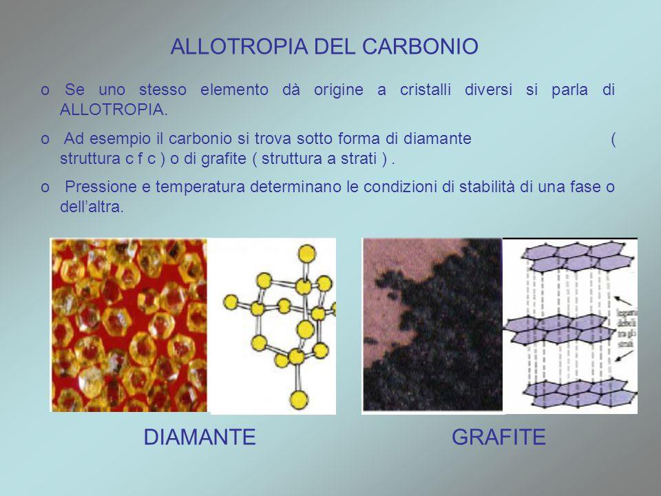 o o Se uno stesso elemento dà origine a cristalli diversi si parla di ALLOTROPIA. o o Ad esempio il carbonio si trova sotto forma di diamante ( strutt
