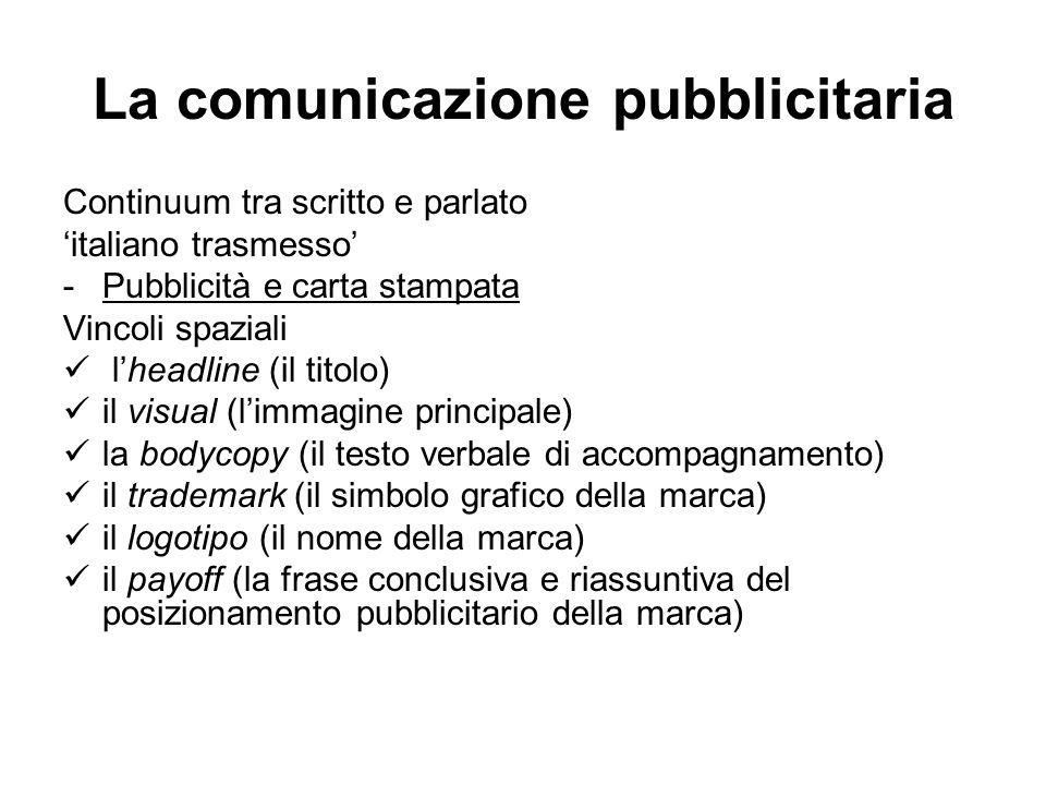 La comunicazione pubblicitaria Continuum tra scritto e parlato 'italiano trasmesso' -Pubblicità e carta stampata Vincoli spaziali l'headline (il titol