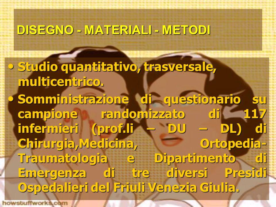 RISULTATI DELLO STUDIO (V sez.) RESTITUITI TUTTI I QUESTIONARI COMPILATI.