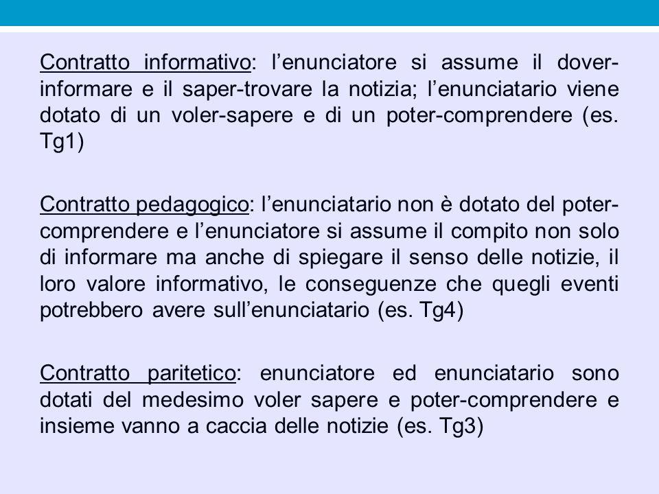 Contratto informativo: l'enunciatore si assume il dover- informare e il saper-trovare la notizia; l'enunciatario viene dotato di un voler-sapere e di