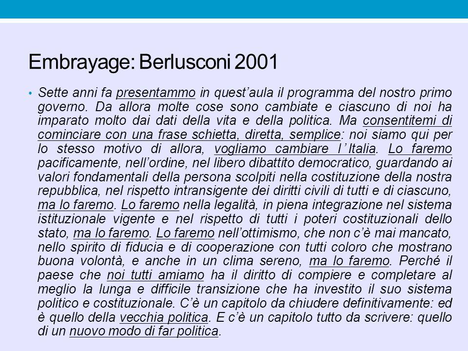 Embrayage: Berlusconi 2001 Sette anni fa presentammo in quest'aula il programma del nostro primo governo. Da allora molte cose sono cambiate e ciascun