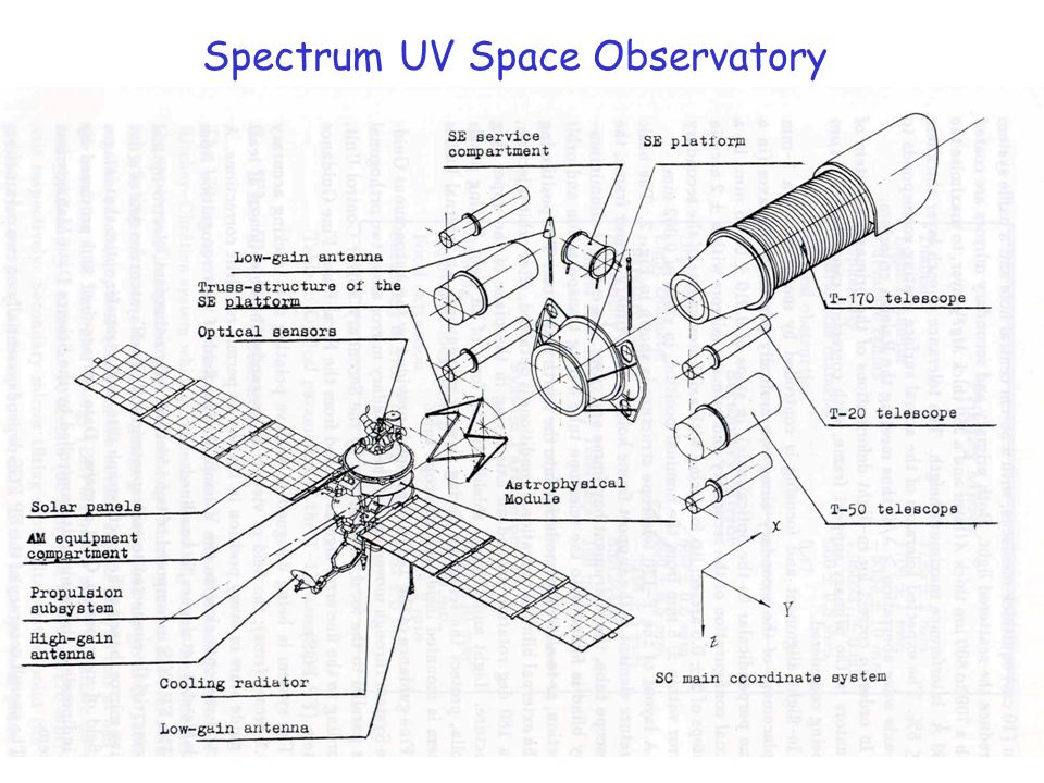 Spectrum UV Space Observatory
