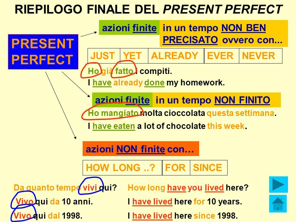 RIEPILOGO FINALE DEL PRESENT PERFECT PRESENT PERFECT azioni finitein un tempo NON BEN PRECISATO ovvero con...