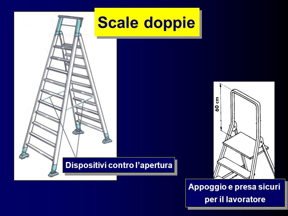 11 Appoggio e presa sicuri per il lavoratore Appoggio e presa sicuri per il lavoratore Scale doppie Dispositivi contro l'apertura