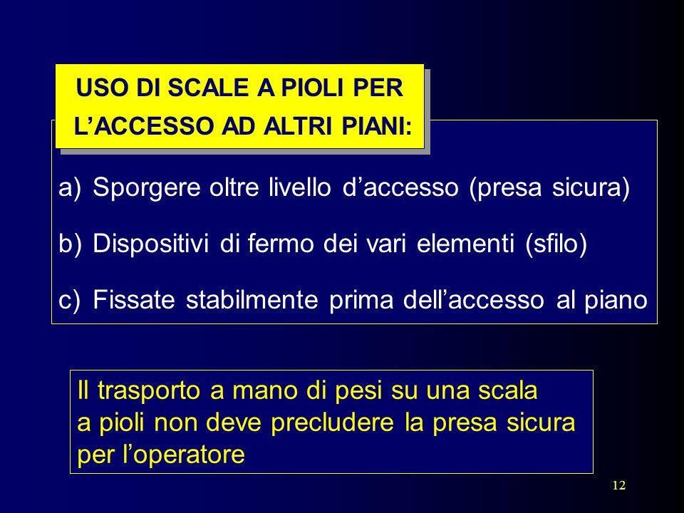 12 a)Sporgere oltre livello d'accesso (presa sicura) b)Dispositivi di fermo dei vari elementi (sfilo) c)Fissate stabilmente prima dell'accesso al pian