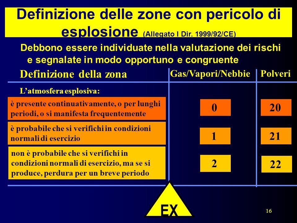 16 Definizione della zona L'atmosfera esplosiva: Gas/Vapori/Nebbie è presente continuativamente, o per lunghi periodi, o si manifesta frequentemente è