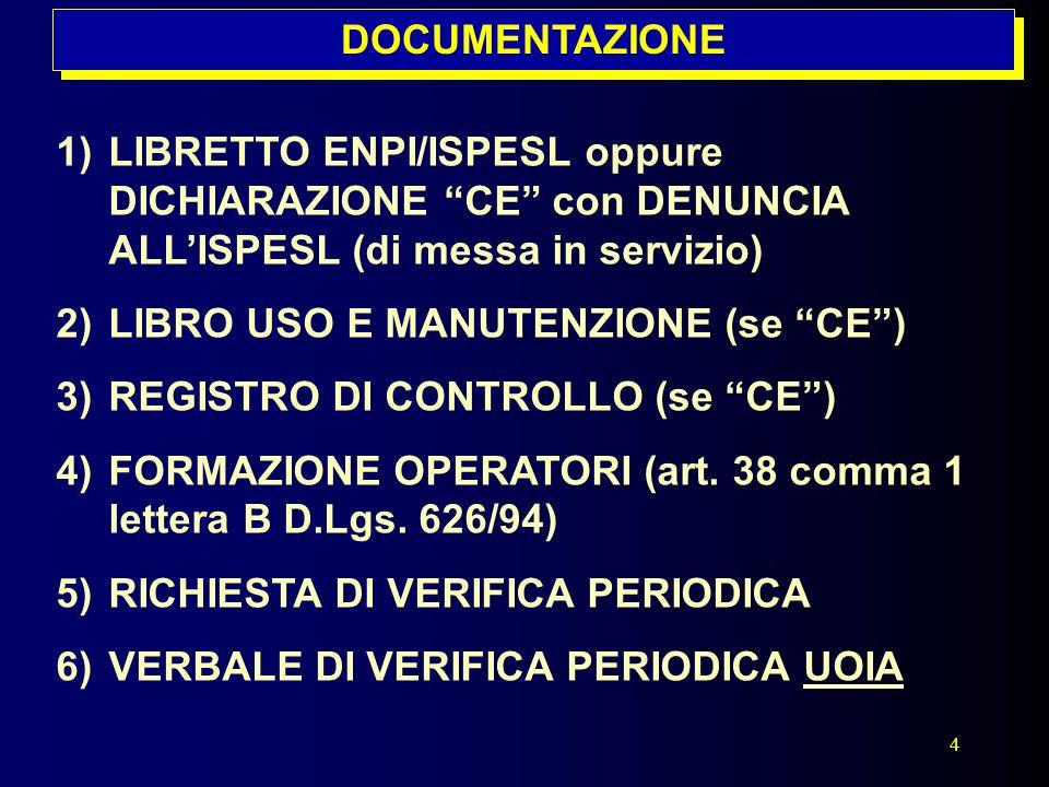 """4 1)LIBRETTO ENPI/ISPESL oppure DICHIARAZIONE """"CE"""" con DENUNCIA ALL'ISPESL (di messa in servizio) 2)LIBRO USO E MANUTENZIONE (se """"CE"""") 3)REGISTRO DI C"""