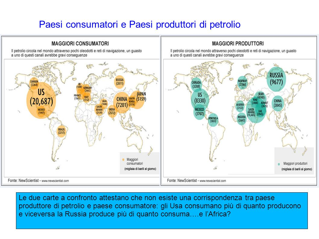 Paesi consumatori e Paesi produttori di petrolio Le due carte a confronto attestano che non esiste una corrispondenza tra paese produttore di petrolio