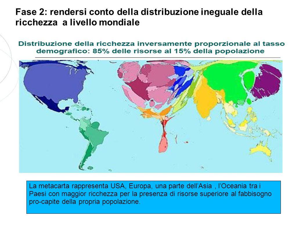 Fase 2: rendersi conto della distribuzione ineguale della ricchezza a livello mondiale La metacarta rappresenta USA, Europa, una parte dell'Asia, l'Oc