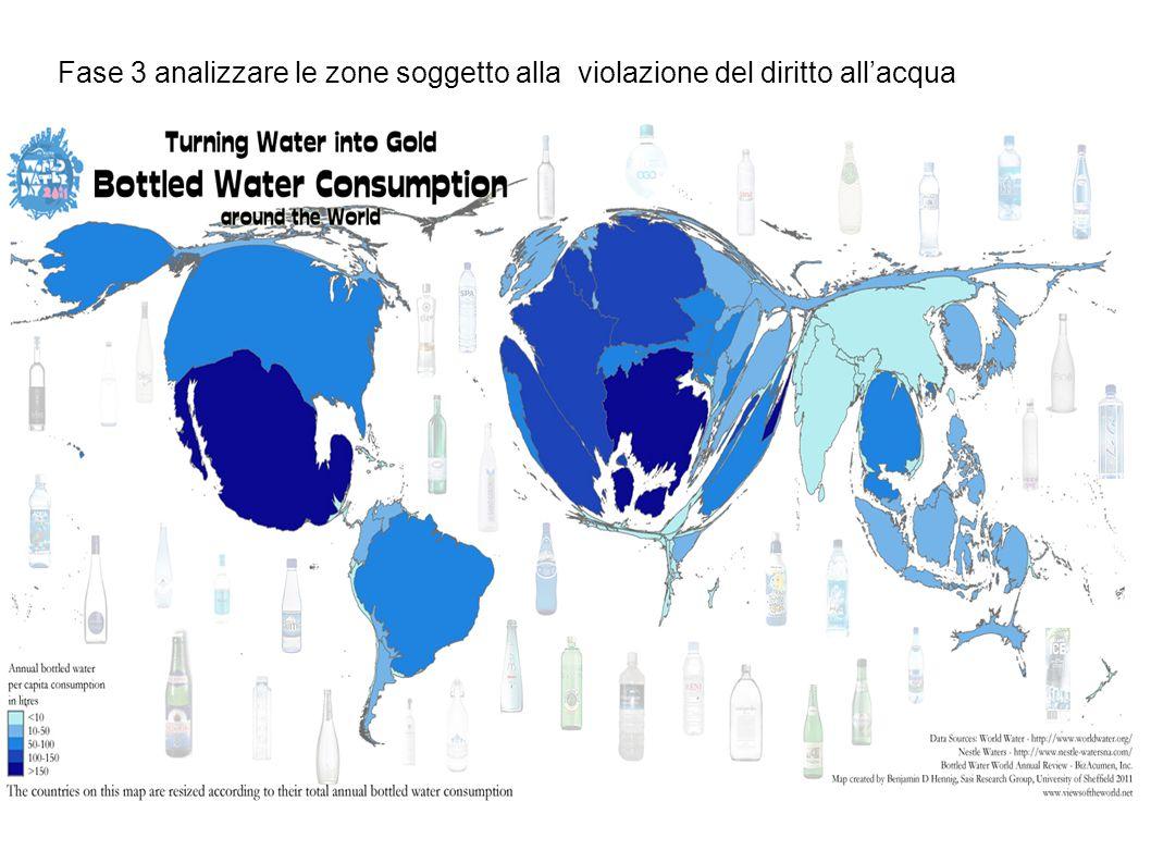 Nonostante i continui incrementi di efficienza nel produrre un singolo prodotto, i consumi di risorse aumentano, provocando un maggior impatto sugli ecosistemi.