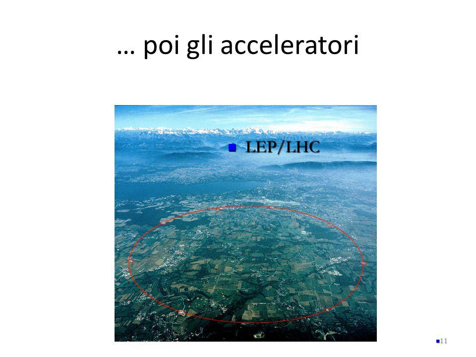 … poi gli acceleratori 11 LEP/LHC LEP/LHC