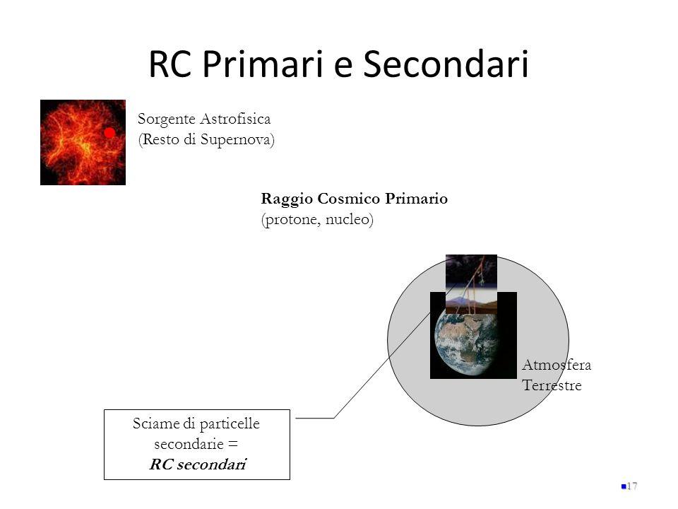 RC Primari e Secondari 17 Sorgente Astrofisica (Resto di Supernova) Raggio Cosmico Primario (protone, nucleo) Sciame di particelle secondarie = RC sec