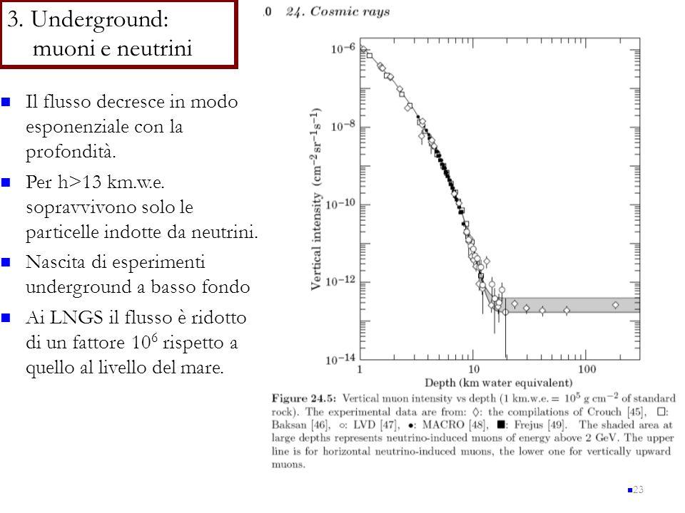 23 3. Underground: muoni e neutrini Il flusso decresce in modo esponenziale con la profondità. Per h>13 km.w.e. sopravvivono solo le particelle indott
