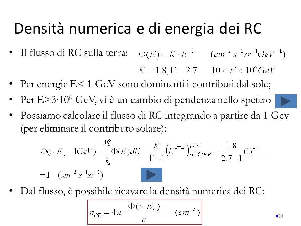 Densità numerica e di energia dei RC Il flusso di RC sulla terra: Per energie E< 1 GeV sono dominanti i contributi dal sole; Per E>3∙10 6 GeV, vi è un