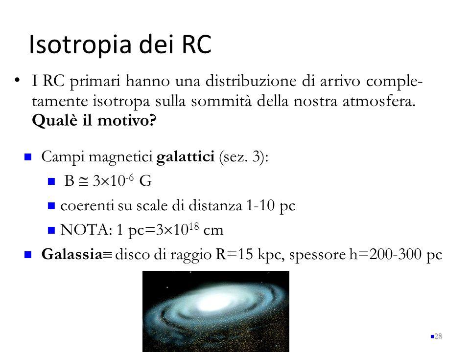Isotropia dei RC I RC primari hanno una distribuzione di arrivo comple- tamente isotropa sulla sommità della nostra atmosfera. Qualè il motivo? 28 Cam