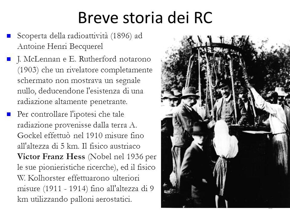 Breve storia dei RC 3 Scoperta della radioattività (1896) ad Antoine Henri Becquerel J. McLennan e E. Rutherford notarono (1903) che un rivelatore com