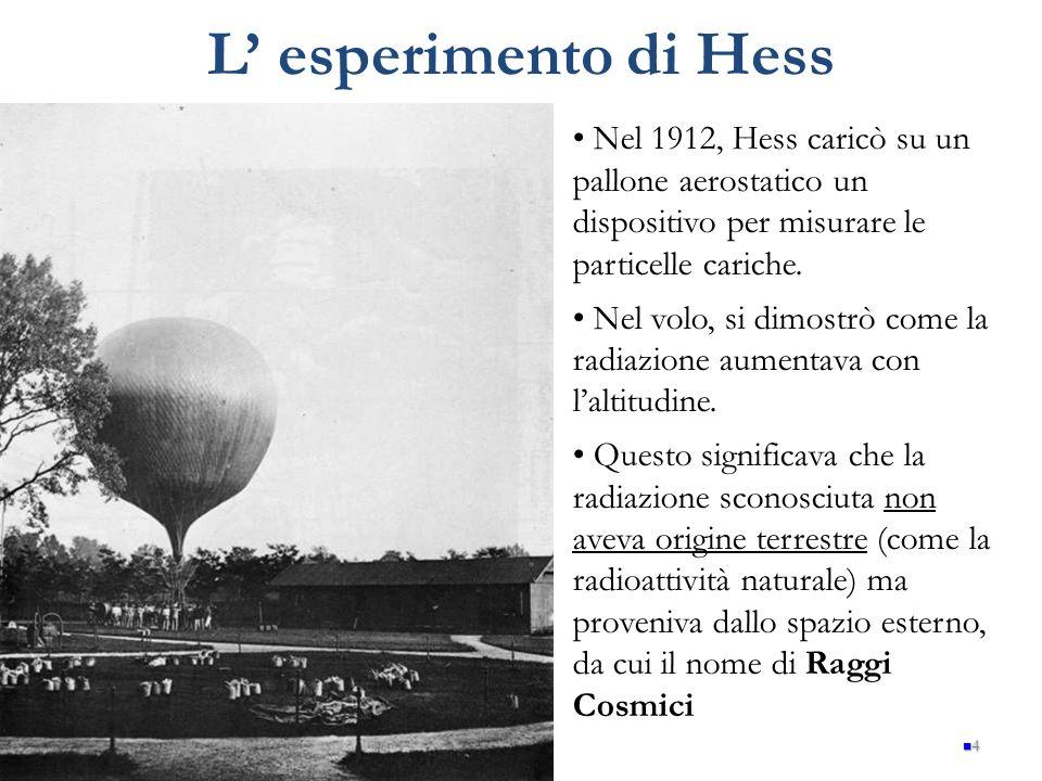 4 L' esperimento di Hess Nel 1912, Hess caricò su un pallone aerostatico un dispositivo per misurare le particelle cariche. Nel volo, si dimostrò come