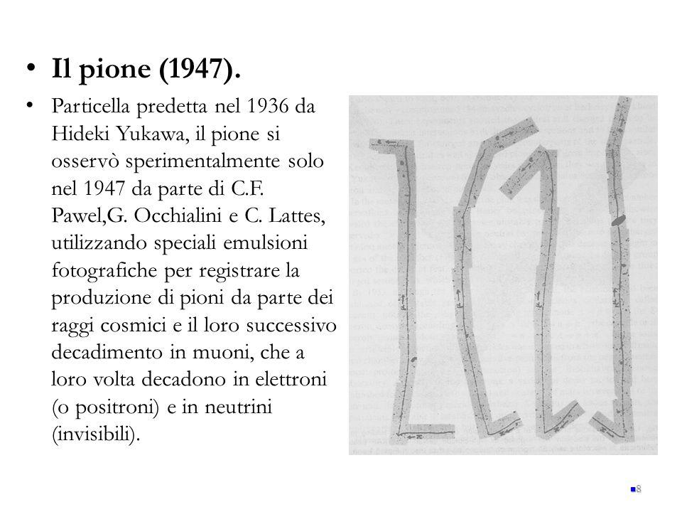Il pione (1947). Particella predetta nel 1936 da Hideki Yukawa, il pione si osservò sperimentalmente solo nel 1947 da parte di C.F. Pawel,G. Occhialin