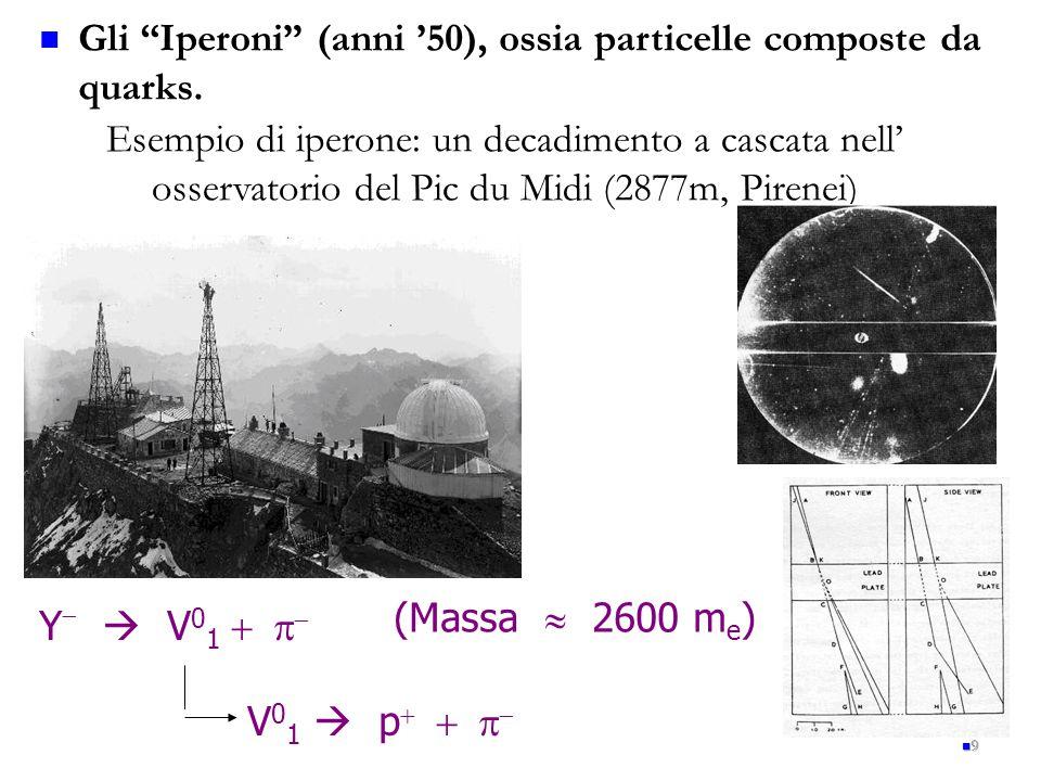 Esempio di iperone: un decadimento a cascata nell' osservatorio del Pic du Midi (2877m, Pirenei) 9 Y   V 0 1   V 0 1  p    (Massa  26