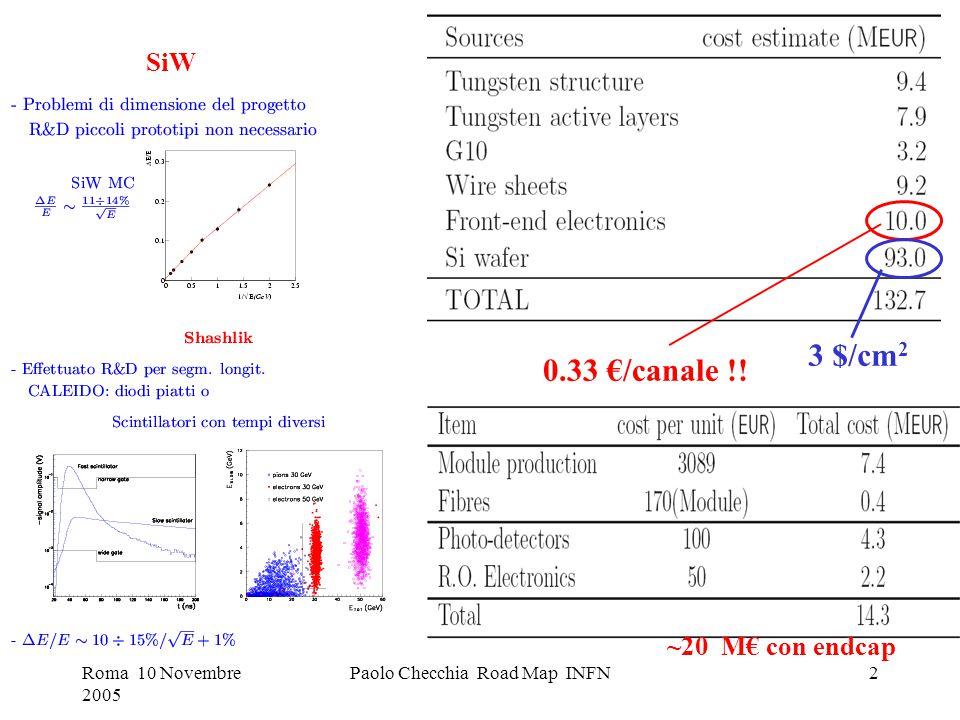 Roma 10 Novembre 2005 Paolo Checchia Road Map INFN2 SiW 0.33 €/canale !! ~20 M€ con endcap 3 $/cm 2