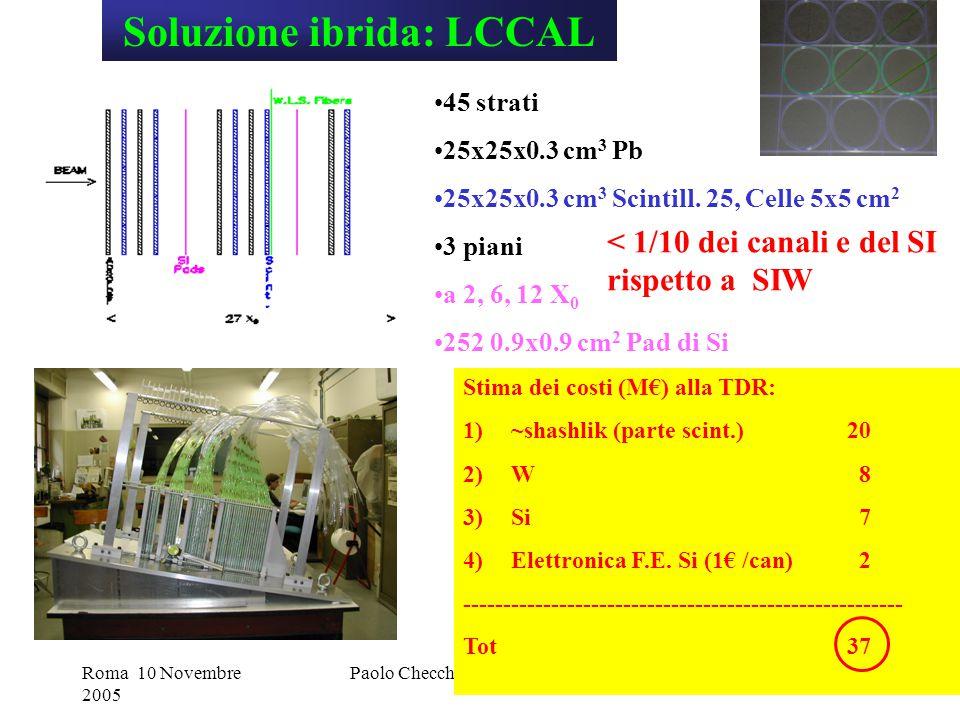 Roma 10 Novembre 2005 Paolo Checchia Road Map INFN3 Soluzione ibrida: LCCAL 45 strati 25x25x0.3 cm 3 Pb 25x25x0.3 cm 3 Scintill.
