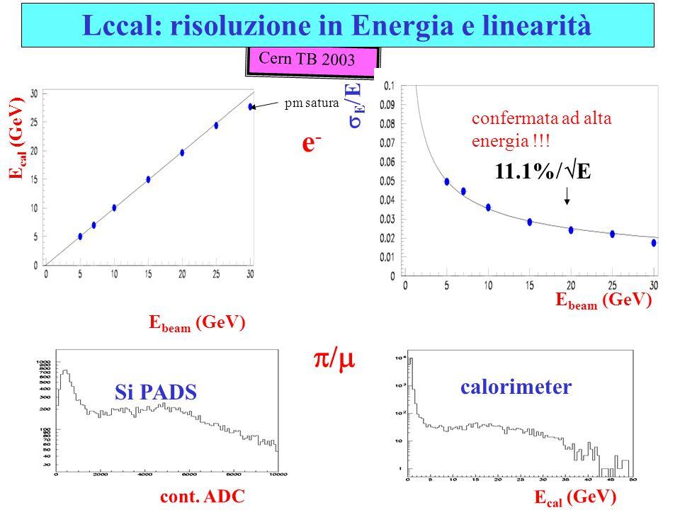 Lecce 26 Settembre 200329 EEEE Cern TB 2003 Lccal: risoluzione in Energia e linearità E beam (GeV) 11.1%  E E cal (GeV) e-e- // pm satura confermata ad alta energia !!.