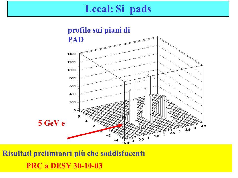 Lccal: Si pads 5 GeV e - profilo sui piani di PAD Risultati preliminari più che soddisfacenti PRC a DESY 30-10-03