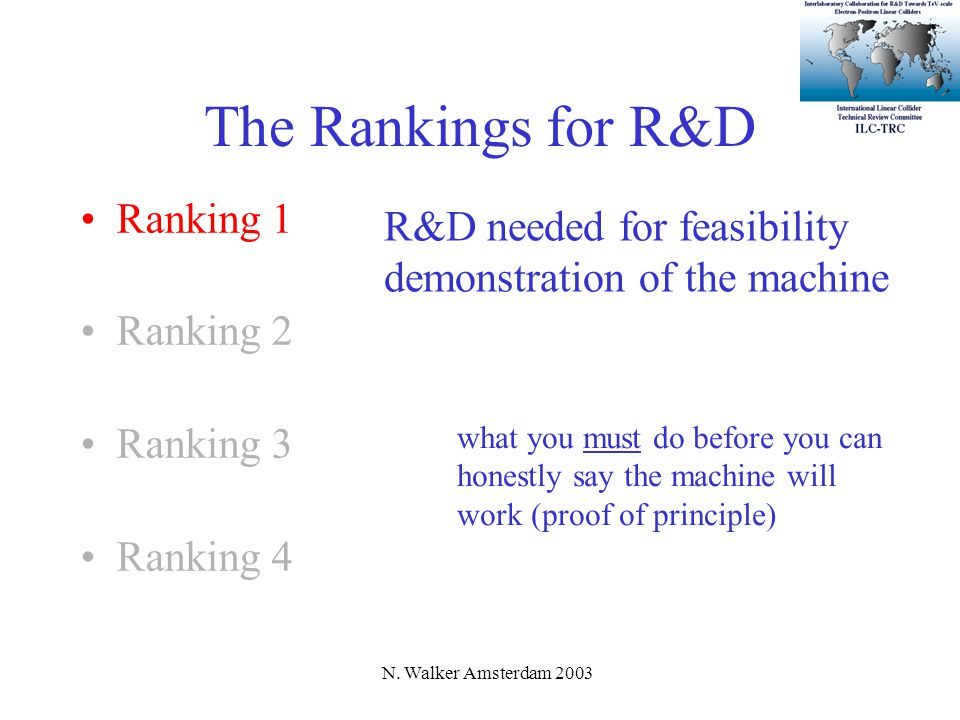 N. Walker Amsterdam 2003 The Rankings for R&D Ranking 1 Ranking 2 Ranking 3 Ranking 4 R&D needed for feasibility demonstration of the machine what you