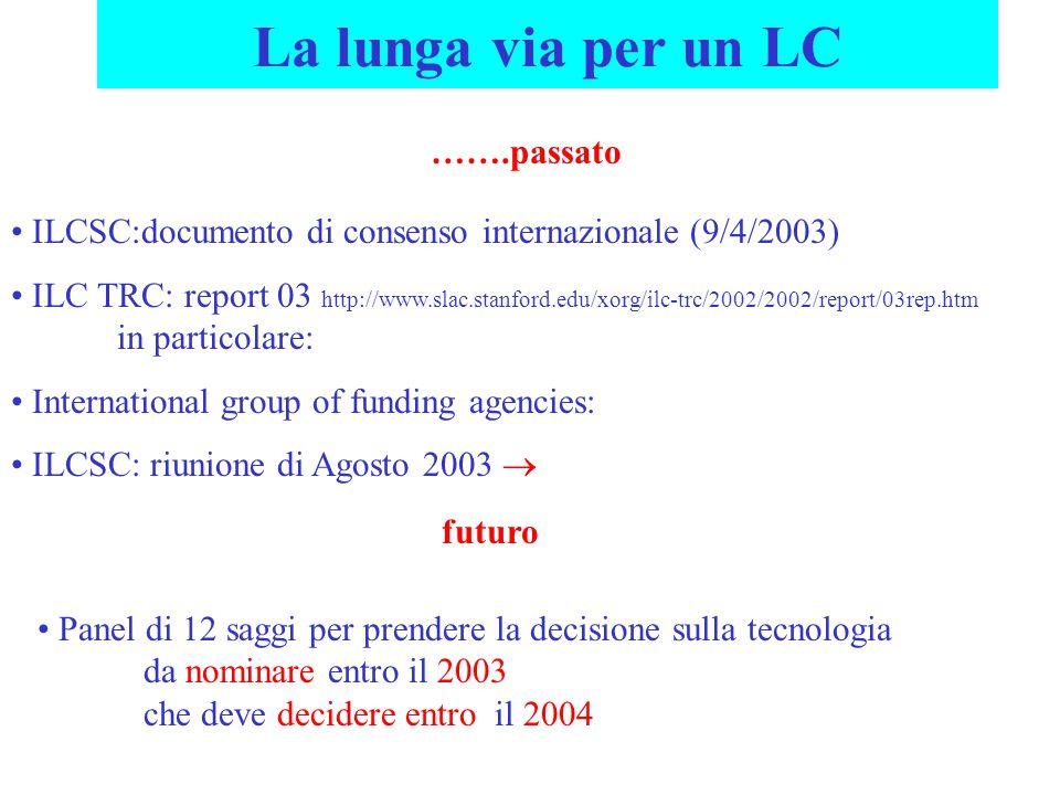 La lunga via per un LC …….passato ILCSC:documento di consenso internazionale (9/4/2003) ILC TRC: report 03 http://www.slac.stanford.edu/xorg/ilc-trc/2002/2002/report/03rep.htm in particolare: International group of funding agencies: ILCSC: riunione di Agosto 2003  futuro Panel di 12 saggi per prendere la decisione sulla tecnologia da nominare entro il 2003 che deve decidere entro il 2004