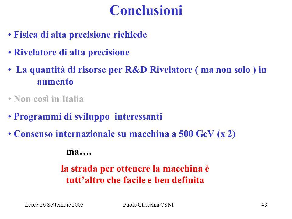 Lecce 26 Settembre 2003Paolo Checchia CSNI48 Conclusioni Fisica di alta precisione richiede Rivelatore di alta precisione La quantità di risorse per R&D Rivelatore ( ma non solo ) in aumento Non così in Italia Programmi di sviluppo interessanti Consenso internazionale su macchina a 500 GeV (x 2) ma….