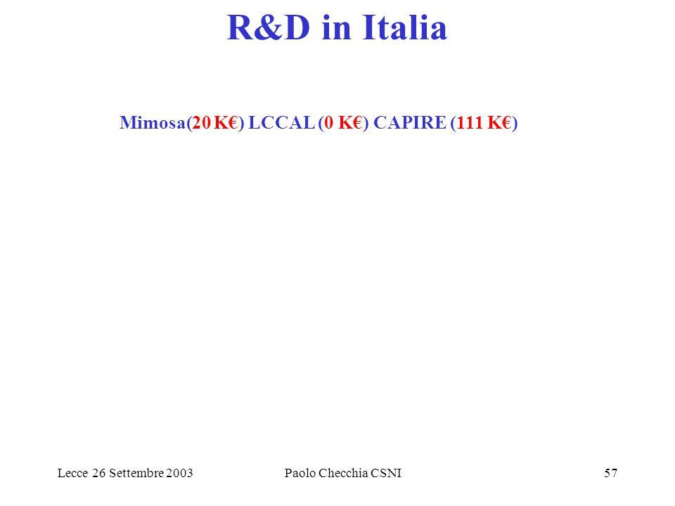 Lecce 26 Settembre 2003Paolo Checchia CSNI57 R&D in Italia Mimosa(20 K€) LCCAL (0 K€) CAPIRE (111 K€)
