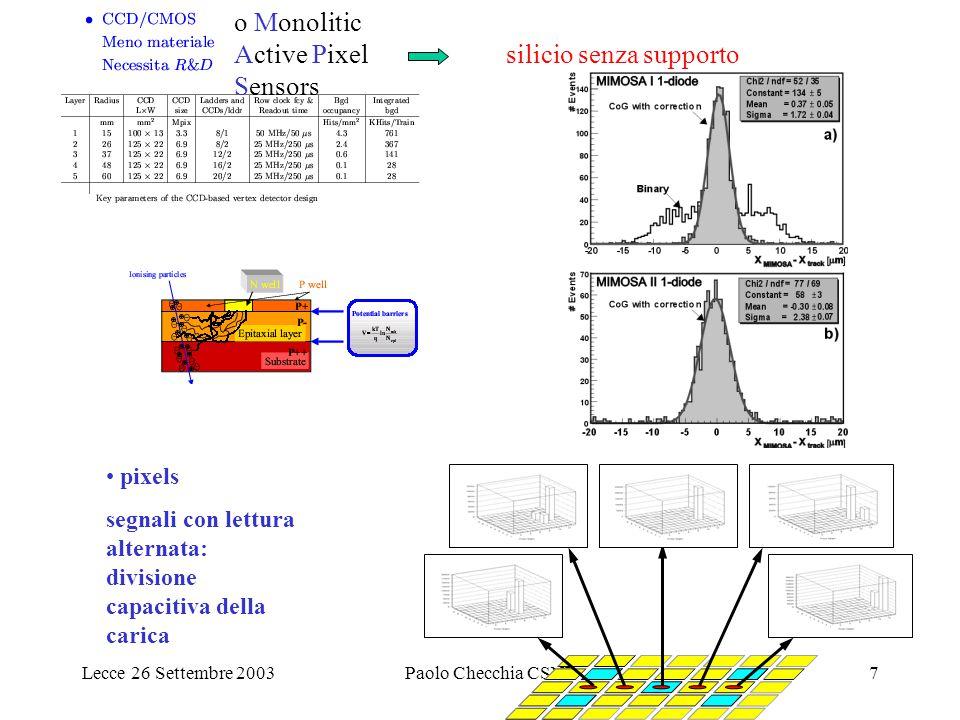 Lecce 26 Settembre 20038 TPC amplificazione:problemi con MWC (ExB, ioni,spessore end plate) soluzioni: GEM, Micromegas GEM tracce 3 d,  no P.R.