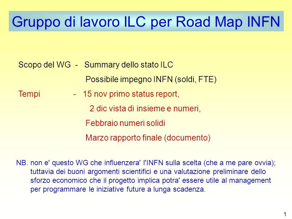 1 Gruppo di lavoro ILC per Road Map INFN Scopo del WG - Summary dello stato ILC Possibile impegno INFN (soldi, FTE) Tempi - 15 nov primo status report, 2 dic vista di insieme e numeri, Febbraio numeri solidi Marzo rapporto finale (documento) NB.