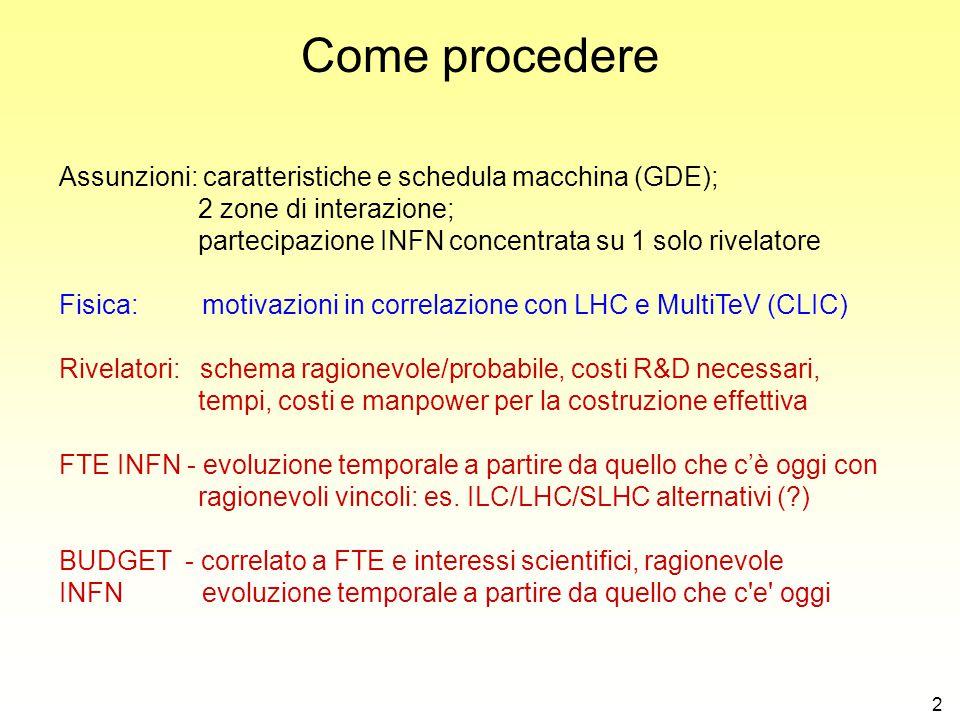 2 Come procedere Assunzioni: caratteristiche e schedula macchina (GDE); 2 zone di interazione; partecipazione INFN concentrata su 1 solo rivelatore Fisica: motivazioni in correlazione con LHC e MultiTeV (CLIC) Rivelatori: schema ragionevole/probabile, costi R&D necessari, tempi, costi e manpower per la costruzione effettiva FTE INFN - evoluzione temporale a partire da quello che c'è oggi con ragionevoli vincoli: es.