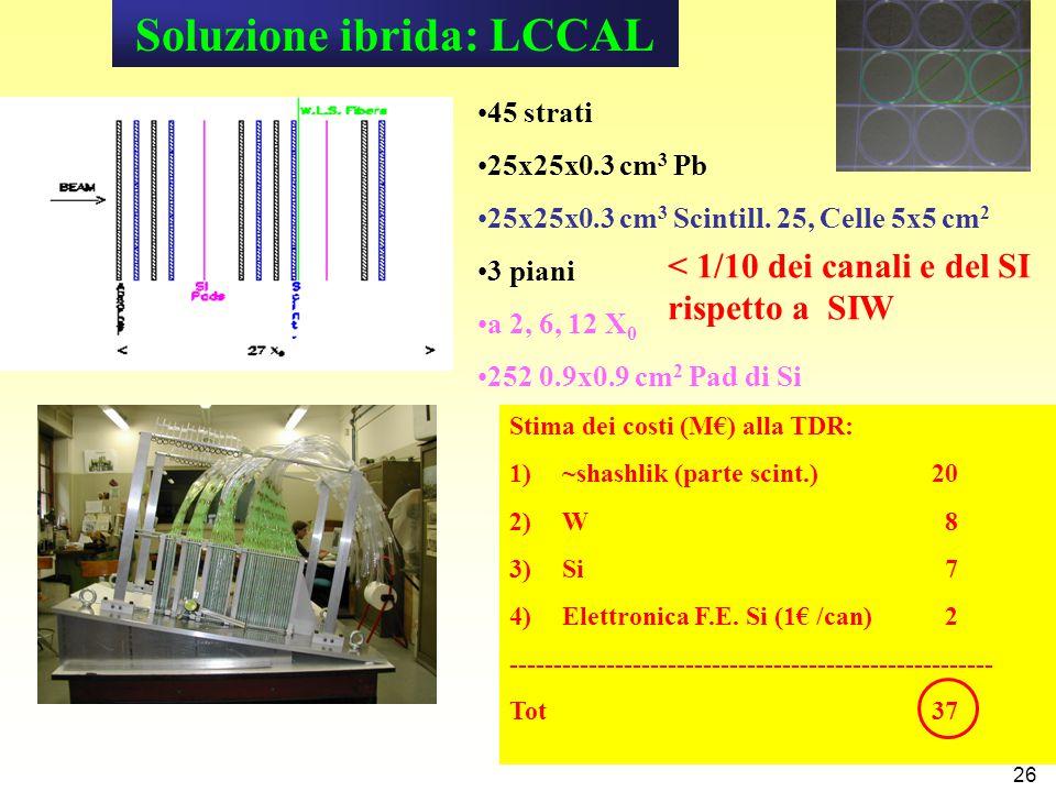 26 Soluzione ibrida: LCCAL 45 strati 25x25x0.3 cm 3 Pb 25x25x0.3 cm 3 Scintill.