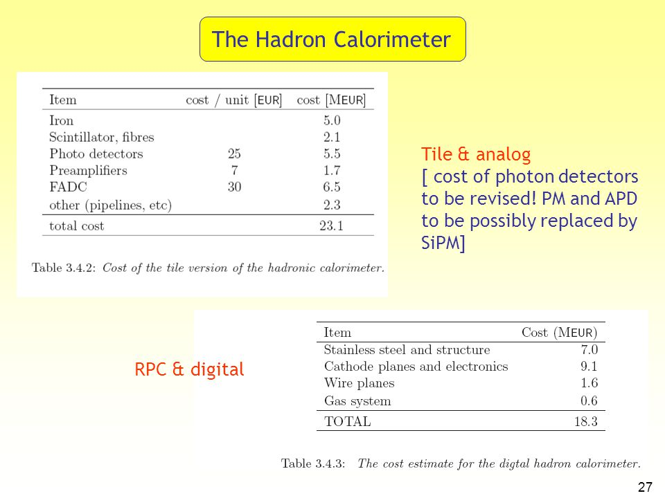 27 The Hadron Calorimeter Tile & analog [ cost of photon detectors to be revised! PM and APD to be possibly replaced by SiPM] RPC & digital