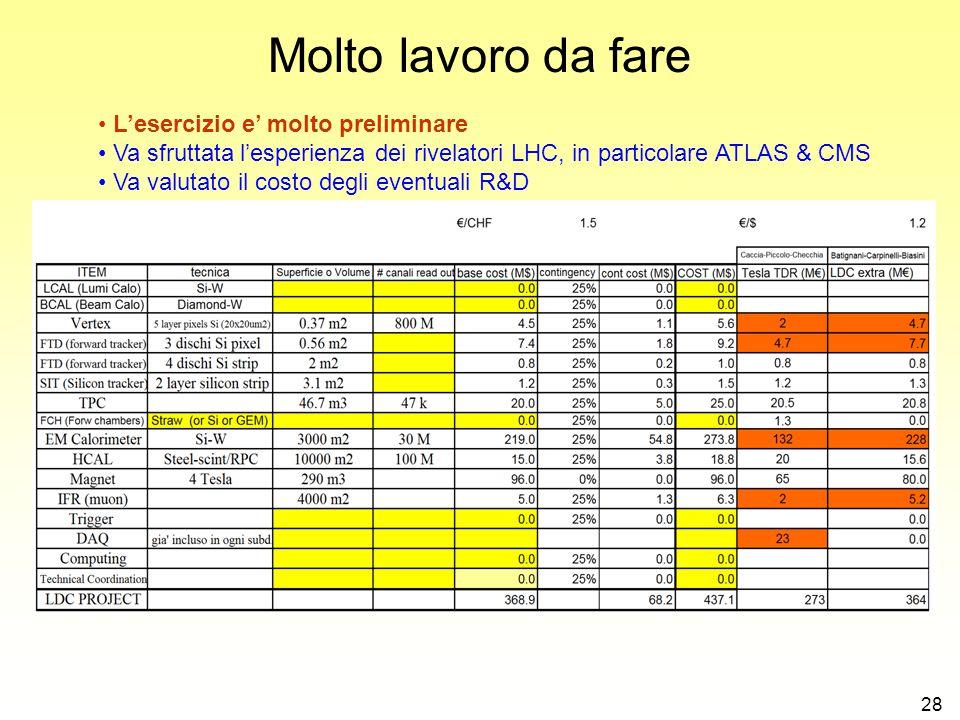 28 Molto lavoro da fare L'esercizio e' molto preliminare Va sfruttata l'esperienza dei rivelatori LHC, in particolare ATLAS & CMS Va valutato il costo degli eventuali R&D