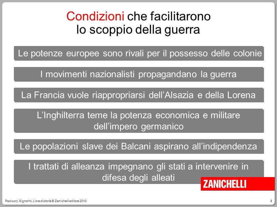 19Paolucci, Signorini, L'ora di storia © Zanichelli editore 2010 Caporetto