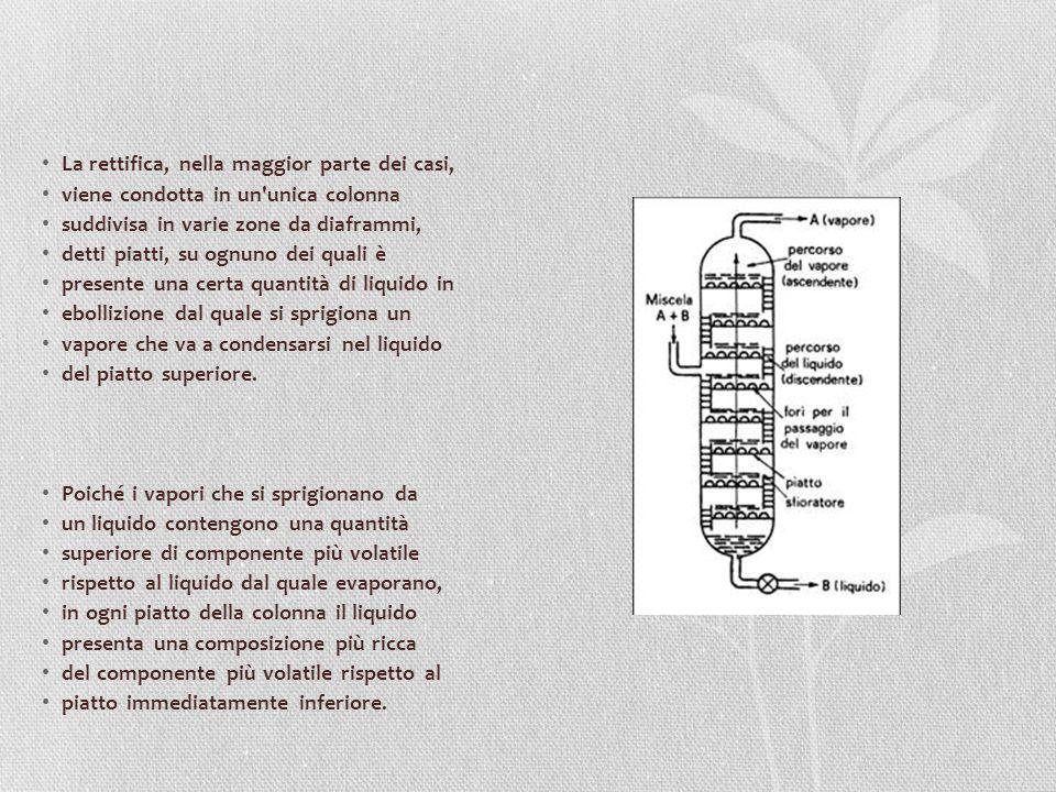 Il liquido da distillare(1) viene convogliato nella caldaia (2); il fuoco riscalda il liquido e i vapori ricchi di alcol e componenti aromatici volatili vengono concentrati nel cappello, detto anche capitello (3) sopra il quale si innesta il collo (4), a forma di tubo allungato, che poi si piega verso il basso e discende progressivamente sotto forma di serpentina, quest'ultimo attraversa un condensatore (6);che abbassa la temperatura e trasforma i vapori in liquidi.