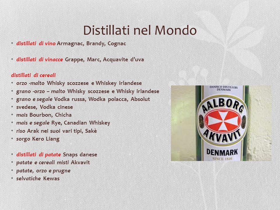 Distillati nel Mondo distillati di vino Armagnac, Brandy, Cognac distillati di vinacce Grappe, Marc, Acquavite d'uva distillati di cereali orzo ‑ malt