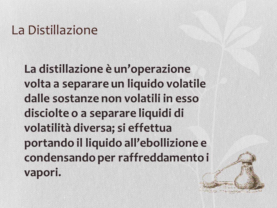 La Distillazione La distillazione è un'operazione volta a separare un liquido volatile dalle sostanze non volatili in esso disciolte o a separare liqu