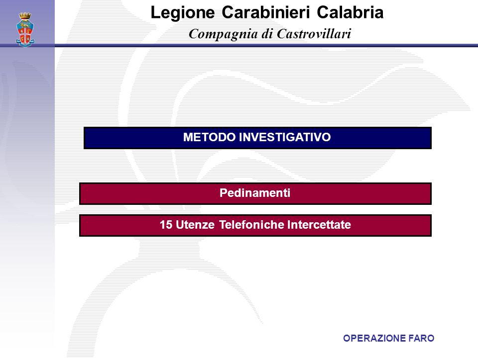 Pedinamenti Legione Carabinieri Calabria Compagnia di Castrovillari METODO INVESTIGATIVO OPERAZIONE FARO 15 Utenze Telefoniche Intercettate