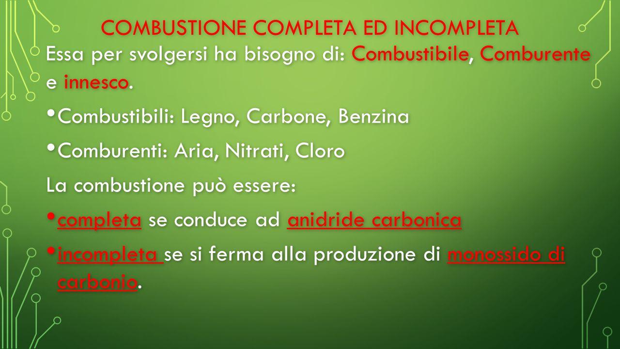 COMBUSTIONE COMPLETA ED INCOMPLETA Essa per svolgersi ha bisogno di: Combustibile, Comburente e innesco.