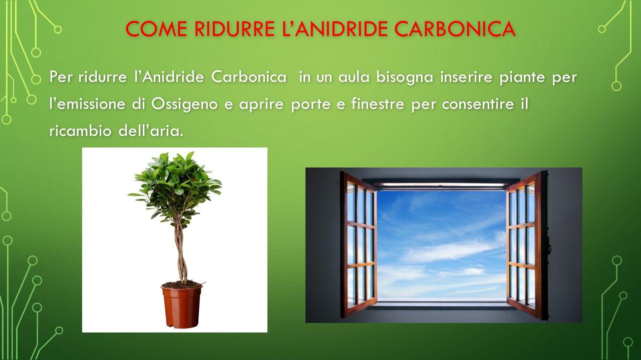COME RIDURRE L'ANIDRIDE CARBONICA Per ridurre l'Anidride Carbonica in un aula bisogna inserire piante per l'emissione di Ossigeno e aprire porte e finestre per consentire il ricambio dell'aria.