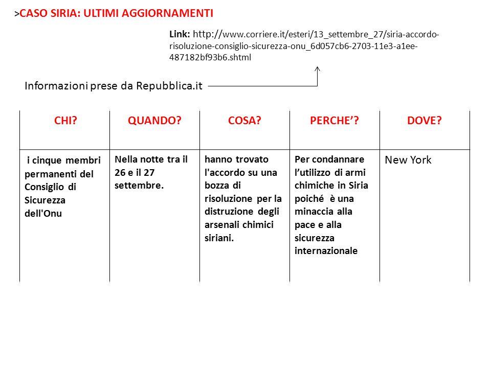 > CASO SIRIA: ULTIMI AGGIORNAMENTI Link: http:// www.corriere.it/esteri/13_settembre_27/siria-accordo- risoluzione-consiglio-sicurezza-onu_6d057cb6-2703-11e3-a1ee- 487182bf93b6.shtml Informazioni prese da Repubblica.it CHI?QUANDO?COSA?PERCHE'?DOVE.