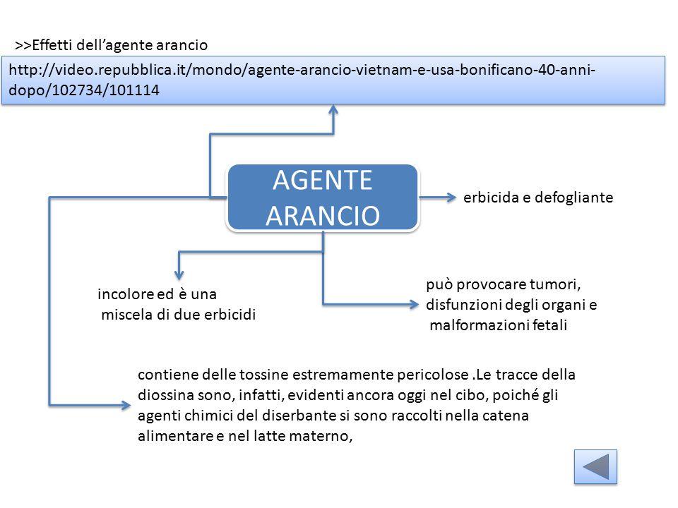 AGENTE ARANCIO http://video.repubblica.it/mondo/agente-arancio-vietnam-e-usa-bonificano-40-anni- dopo/102734/101114 >>Effetti dell'agente arancio erbicida e defogliante può provocare tumori, disfunzioni degli organi e malformazioni fetali contiene delle tossine estremamente pericolose.Le tracce della diossina sono, infatti, evidenti ancora oggi nel cibo, poiché gli agenti chimici del diserbante si sono raccolti nella catena alimentare e nel latte materno, incolore ed è una miscela di due erbicidi