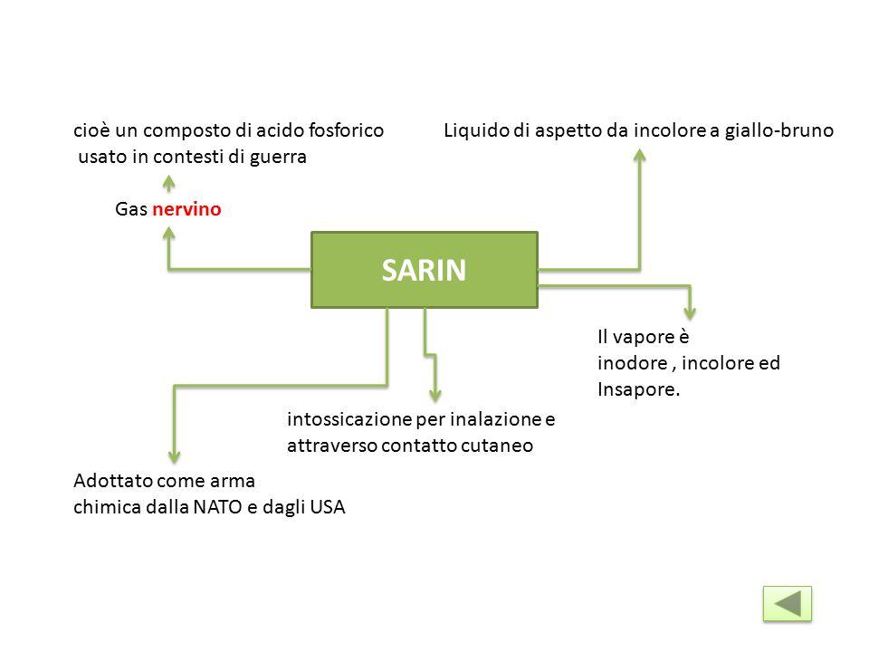 SARIN Liquido di aspetto da incolore a giallo-bruno Il vapore è inodore, incolore ed Insapore.