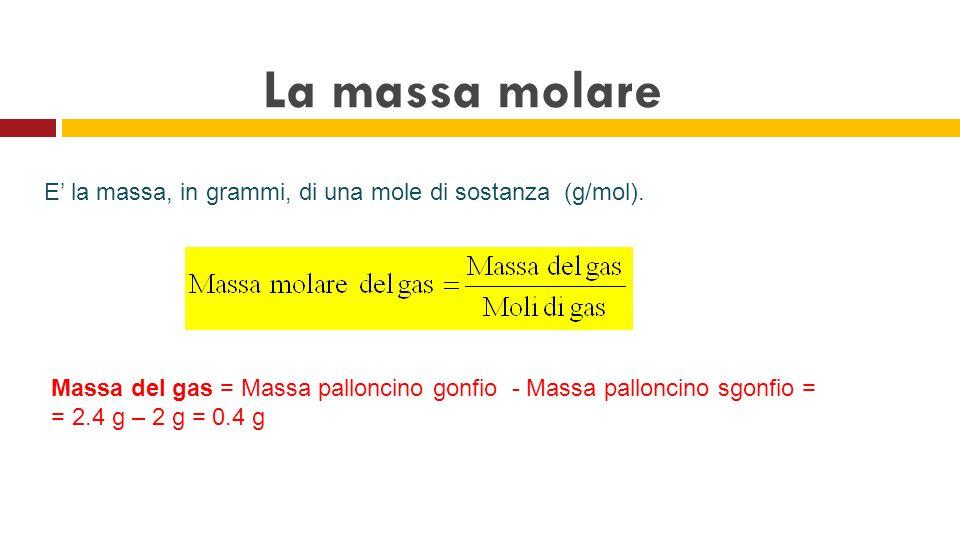 La massa molare E' la massa, in grammi, di una mole di sostanza (g/mol). Massa del gas = Massa palloncino gonfio - Massa palloncino sgonfio = = 2.4 g